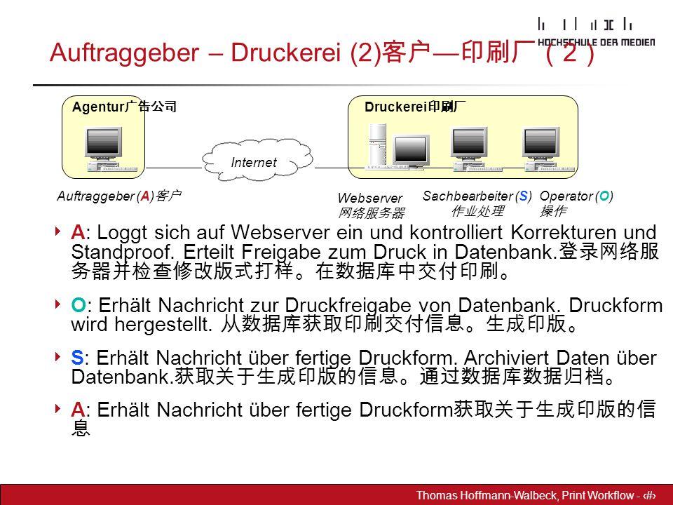 Auftraggeber – Druckerei (2)客户—印刷厂(2)