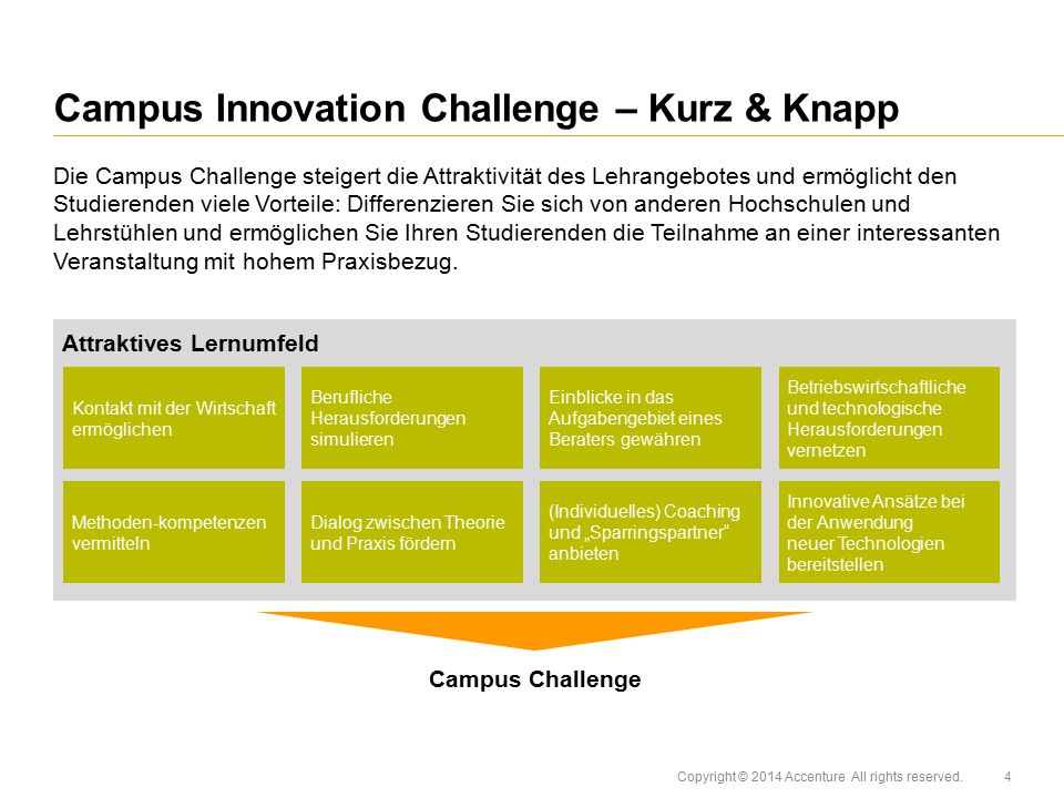 Campus Innovation Challenge – Kurz & Knapp