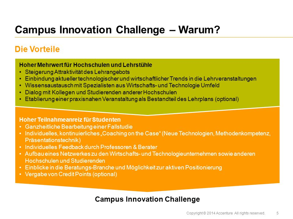Campus Innovation Challenge – Warum