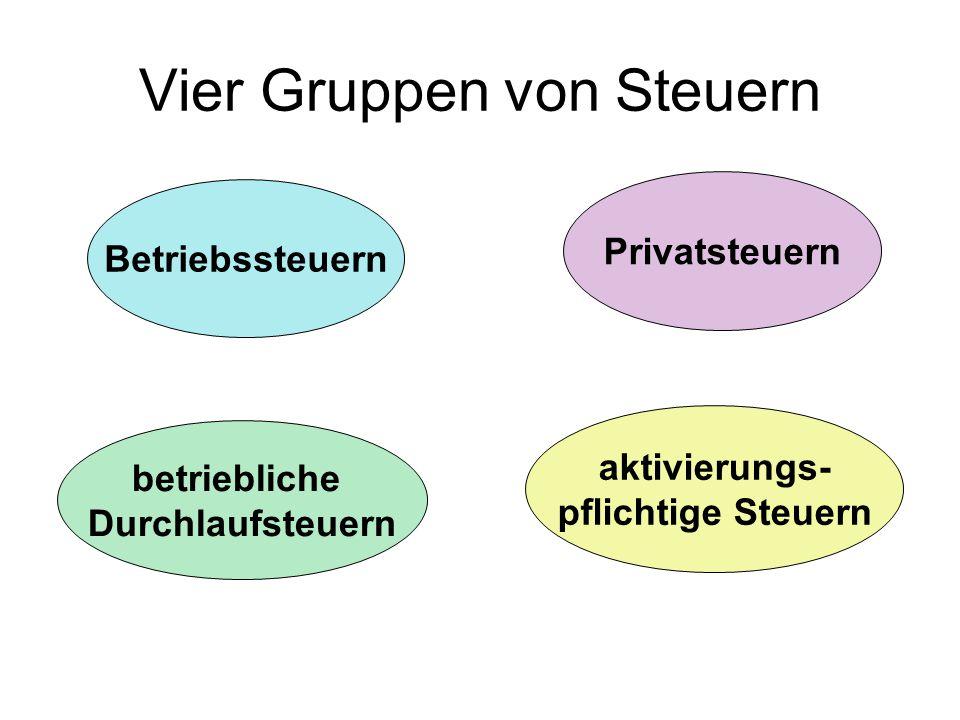 Vier Gruppen von Steuern