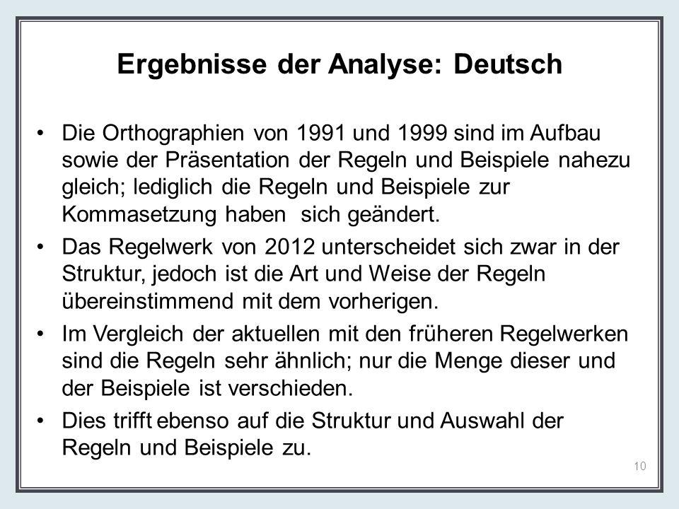 Ergebnisse der Analyse: Deutsch