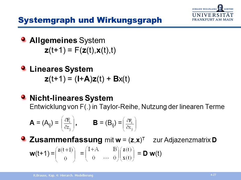 Systemgraph und Wirkungsgraph