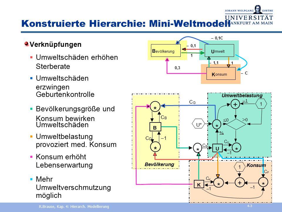Konstruierte Hierarchie: Mini-Weltmodell