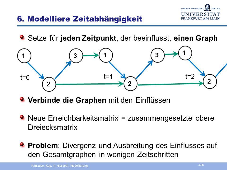 6. Modelliere Zeitabhängigkeit