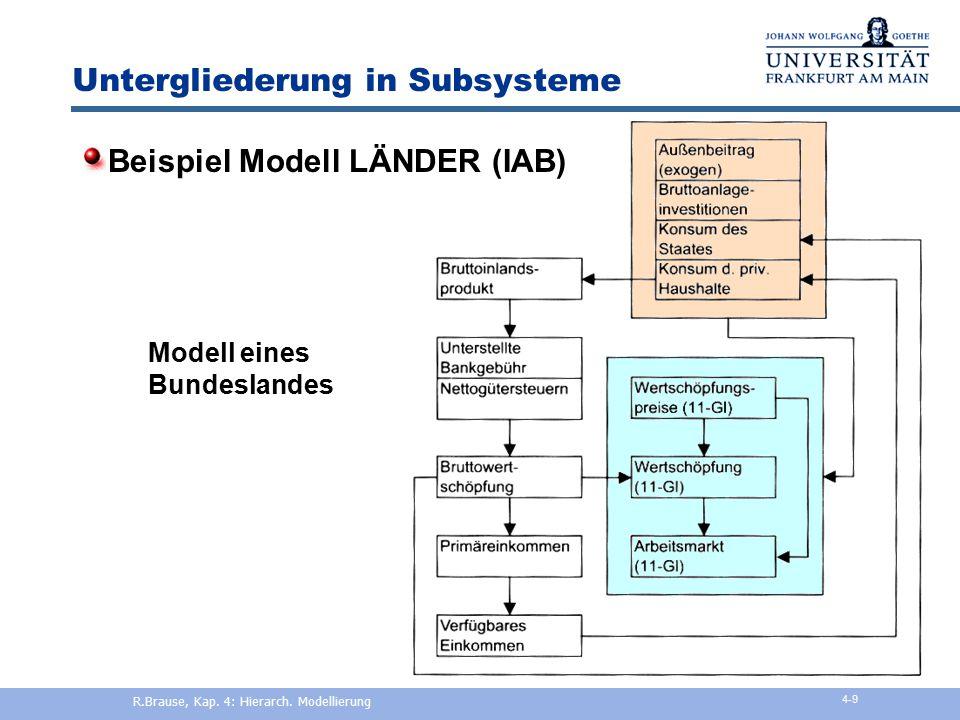 Untergliederung in Subsysteme