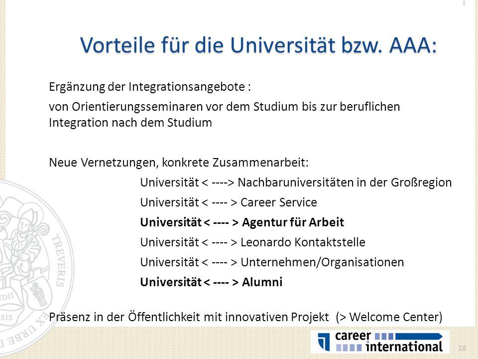 Vorteile für die Universität bzw. AAA:
