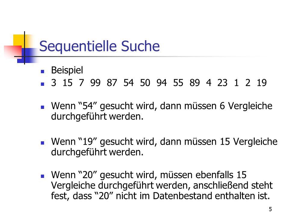 Sequentielle Suche Beispiel 3 15 7 99 87 54 50 94 55 89 4 23 1 2 19