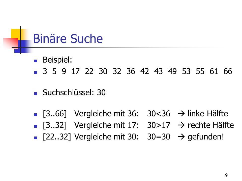 Binäre Suche Beispiel: 3 5 9 17 22 30 32 36 42 43 49 53 55 61 66