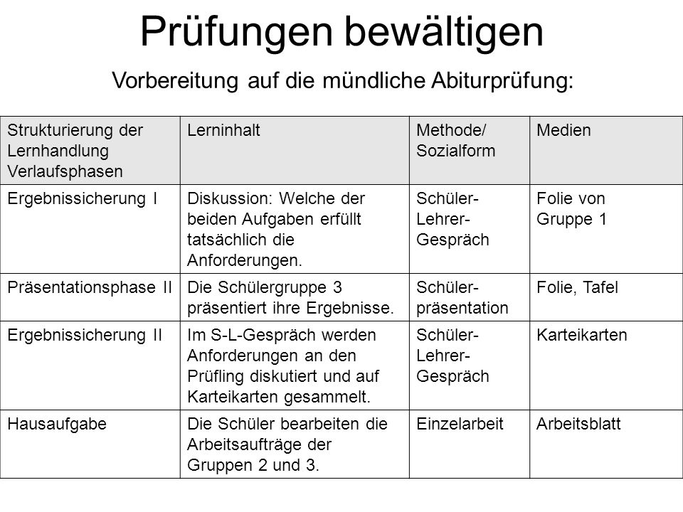 Perfect Folie Mathematische Probleme Arbeitsblatt Model ...