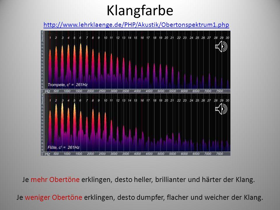 Klangfarbe http://www.lehrklaenge.de/PHP/Akustik/Obertonspektrum1.php. Je mehr Obertöne erklingen, desto heller, brillianter und härter der Klang.
