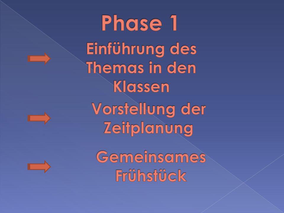 Phase 1 Einführung des Themas in den Klassen