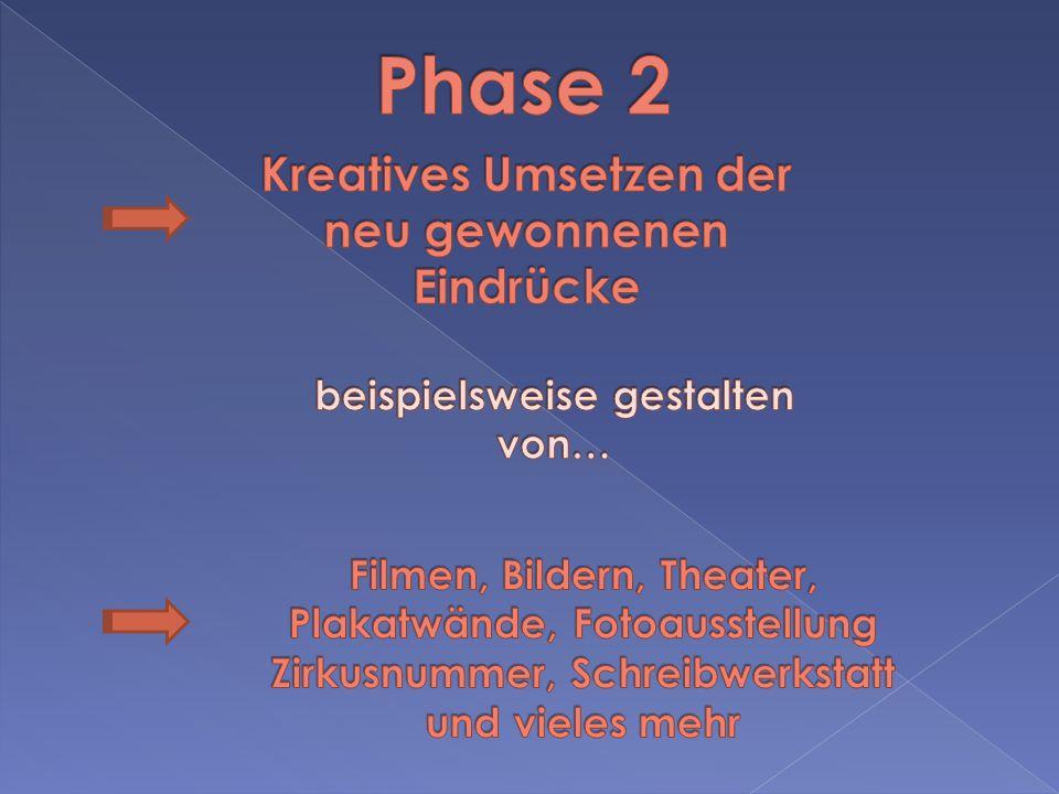 Phase 2 Kreatives Umsetzen der neu gewonnenen Eindrücke