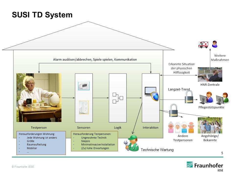 SUSI TD System Technische Wartung Langzeit-Trend