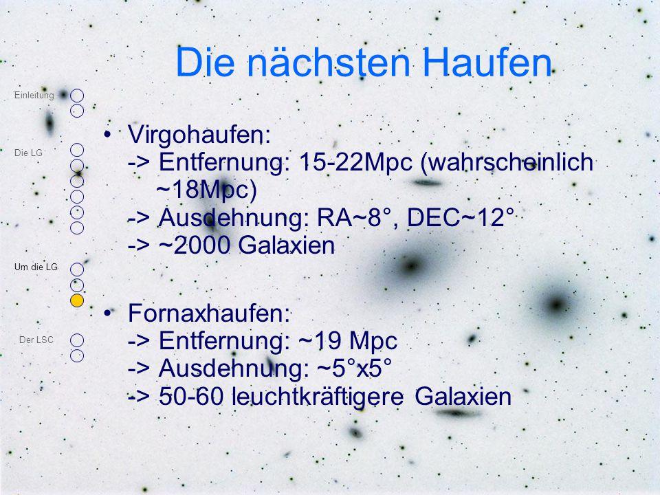 Die nächsten Haufen Einleitung. Virgohaufen: -> Entfernung: 15-22Mpc (wahrscheinlich ~18Mpc) -> Ausdehnung: RA~8°, DEC~12° -> ~2000 Galaxien.