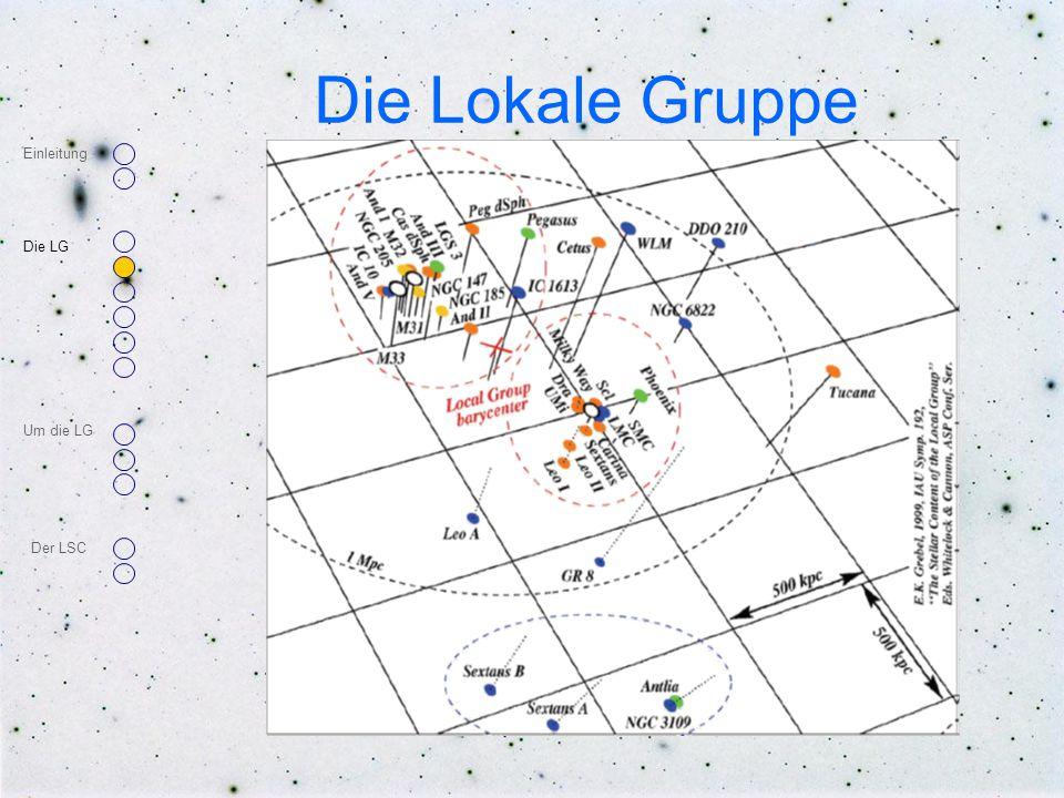 Die Lokale Gruppe Einleitung Die LG Um die LG Der LSC