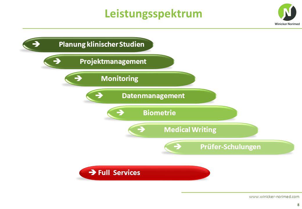 Leistungsspektrum  Planung klinischer Studien  Projektmanagement