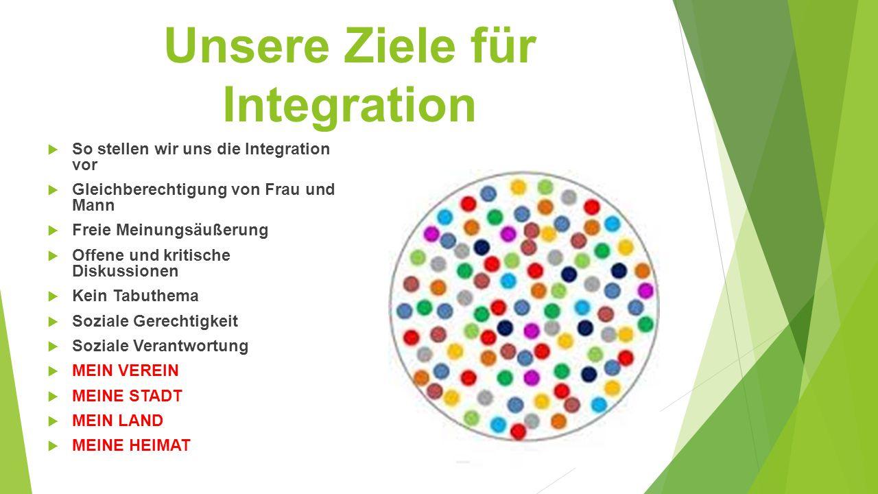 Unsere Ziele für Integration