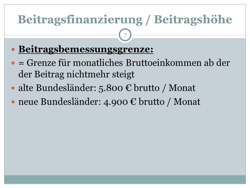 Beitragsfinanzierung / Beitragshöhe