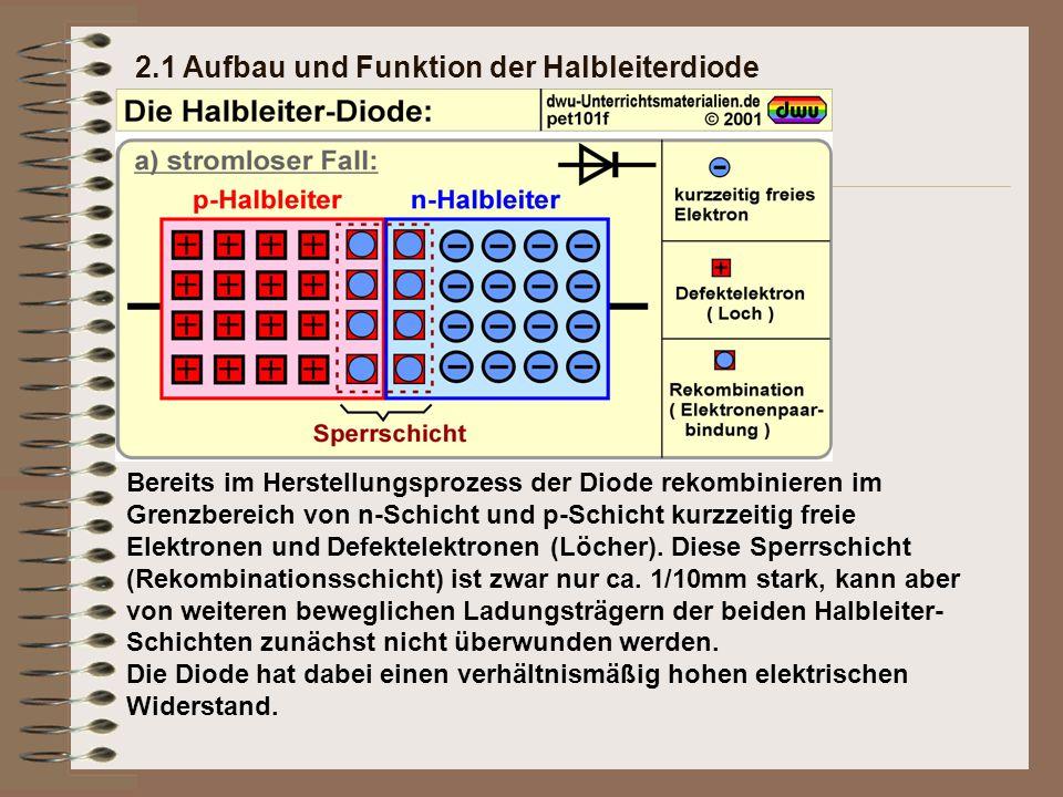 2.1 Aufbau und Funktion der Halbleiterdiode