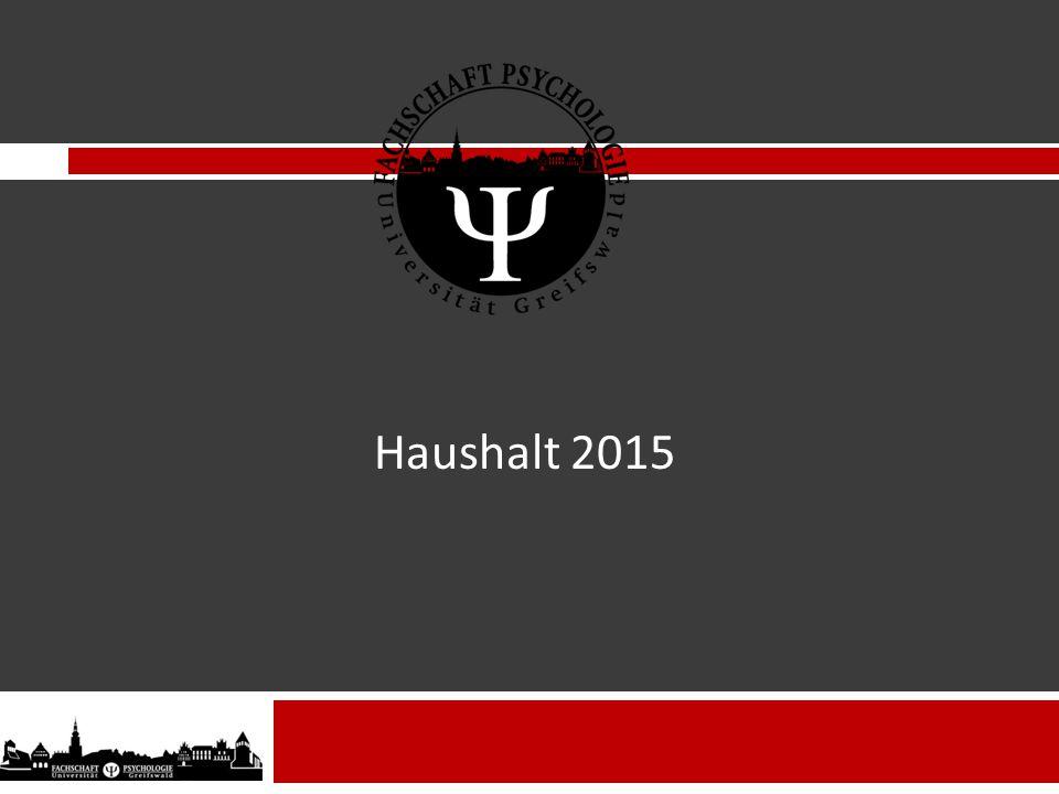 Haushalt 2015