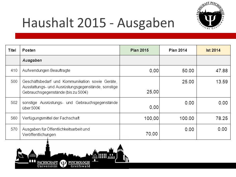 Haushalt 2015 - Ausgaben Titel. Posten. Plan 2015. Plan 2014. Ist 2014. Ausgaben. 410. Aufwendungen Beauftragte.