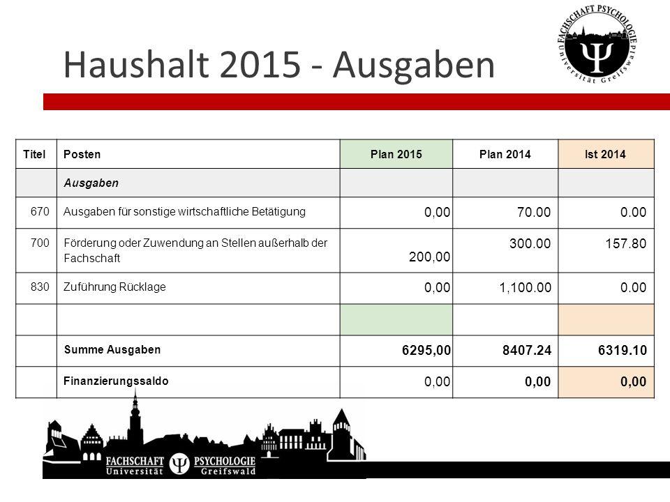 Haushalt 2015 - Ausgaben Titel. Posten. Plan 2015. Plan 2014. Ist 2014. Ausgaben. 670. Ausgaben für sonstige wirtschaftliche Betätigung.