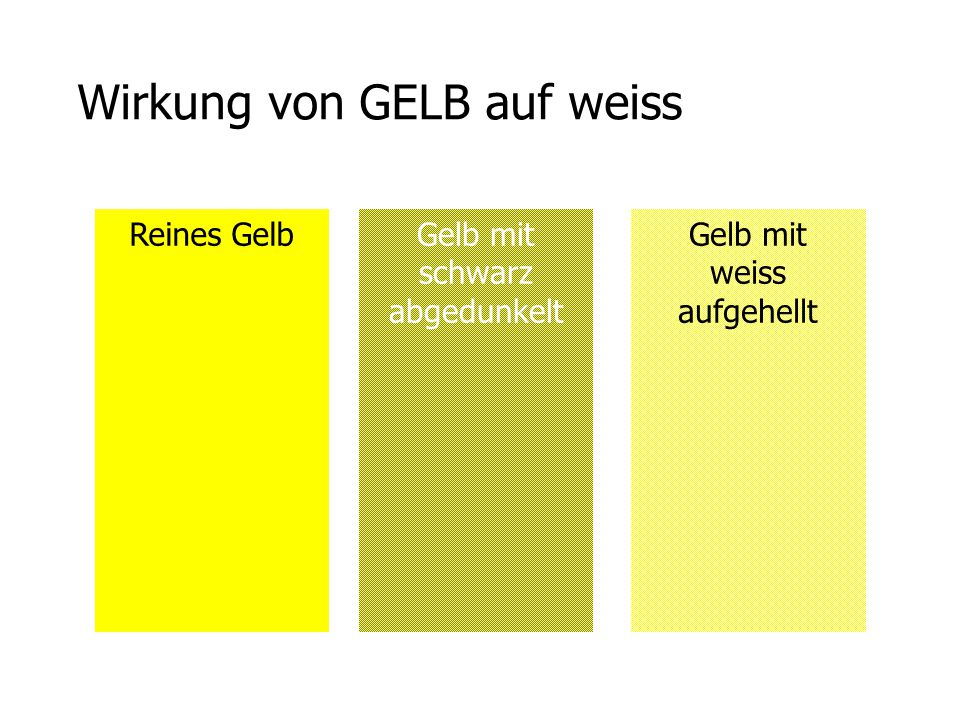 Wirkung von GELB auf weiss