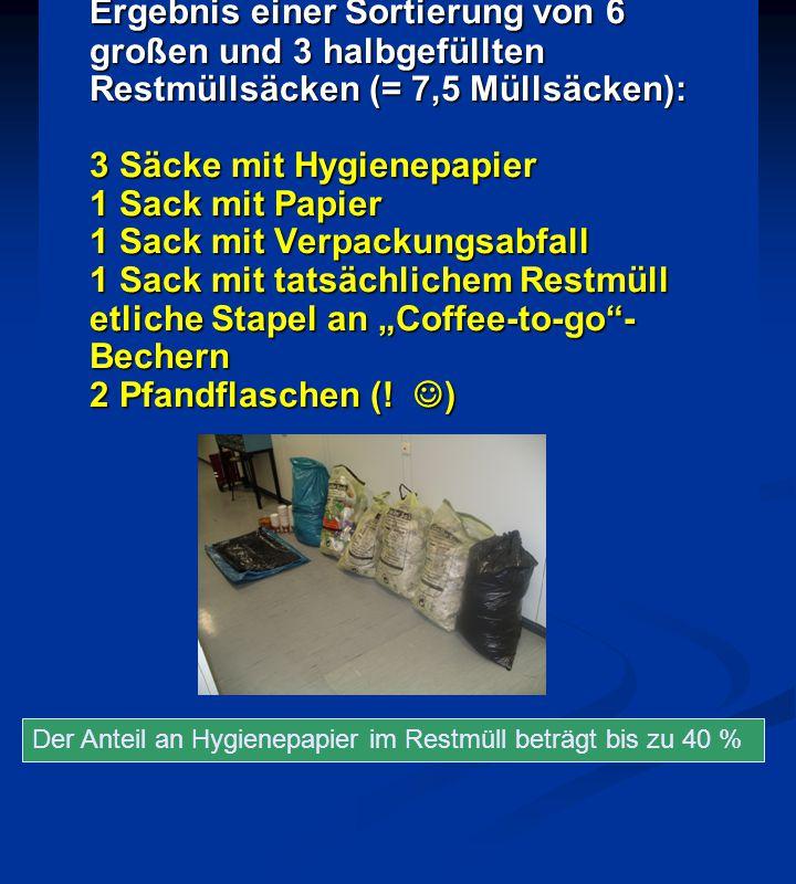 Ergebnis einer Sortierung von 6 großen und 3 halbgefüllten Restmüllsäcken (= 7,5 Müllsäcken):