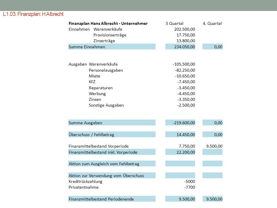 L1.03. Finanzplan: H Albrecht