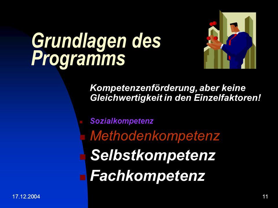 Grundlagen des Programms