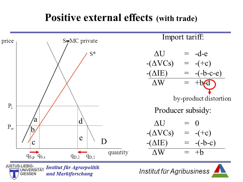 Positive external effects (with trade)