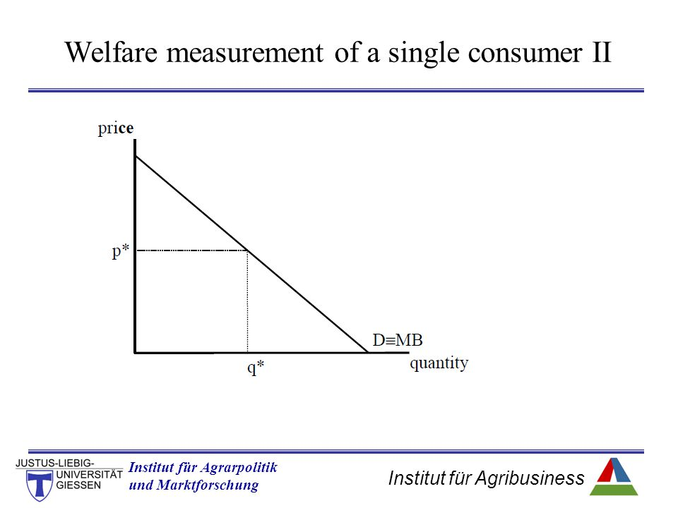 Welfare measurement of a single consumer II