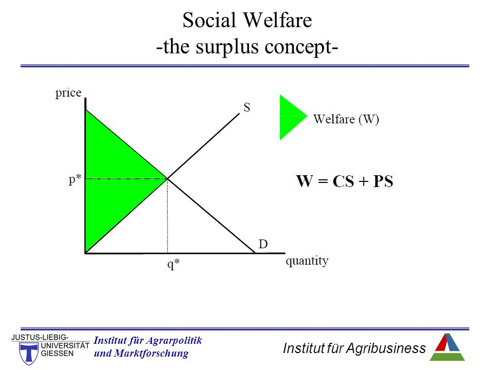 Social Welfare -the surplus concept-