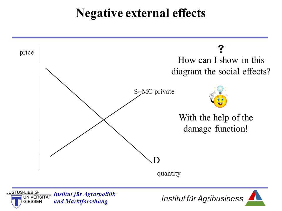 Negative external effects