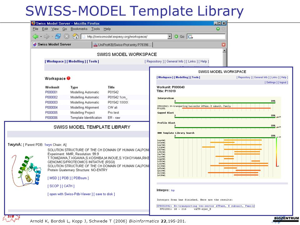 SWISS-MODEL Template Library