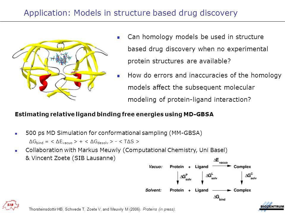 Application: Models in structure based drug discovery