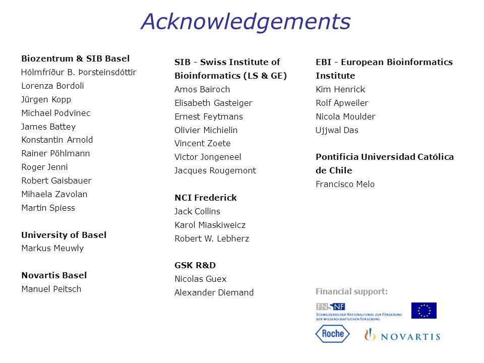Acknowledgements Biozentrum & SIB Basel Hólmfríður B. Þorsteinsdóttir