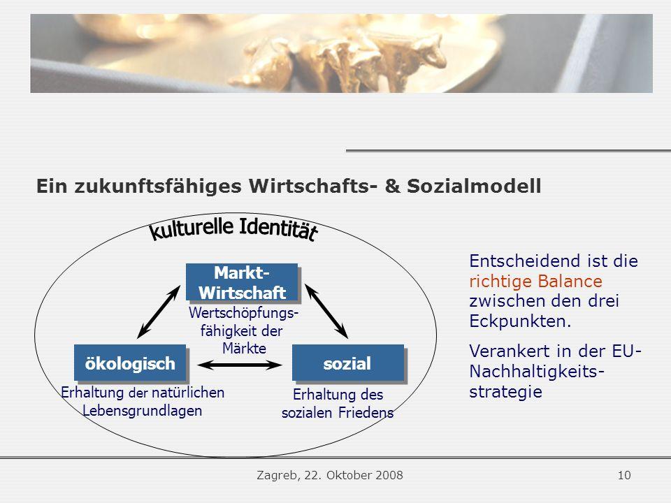 Ein zukunftsfähiges Wirtschafts- & Sozialmodell