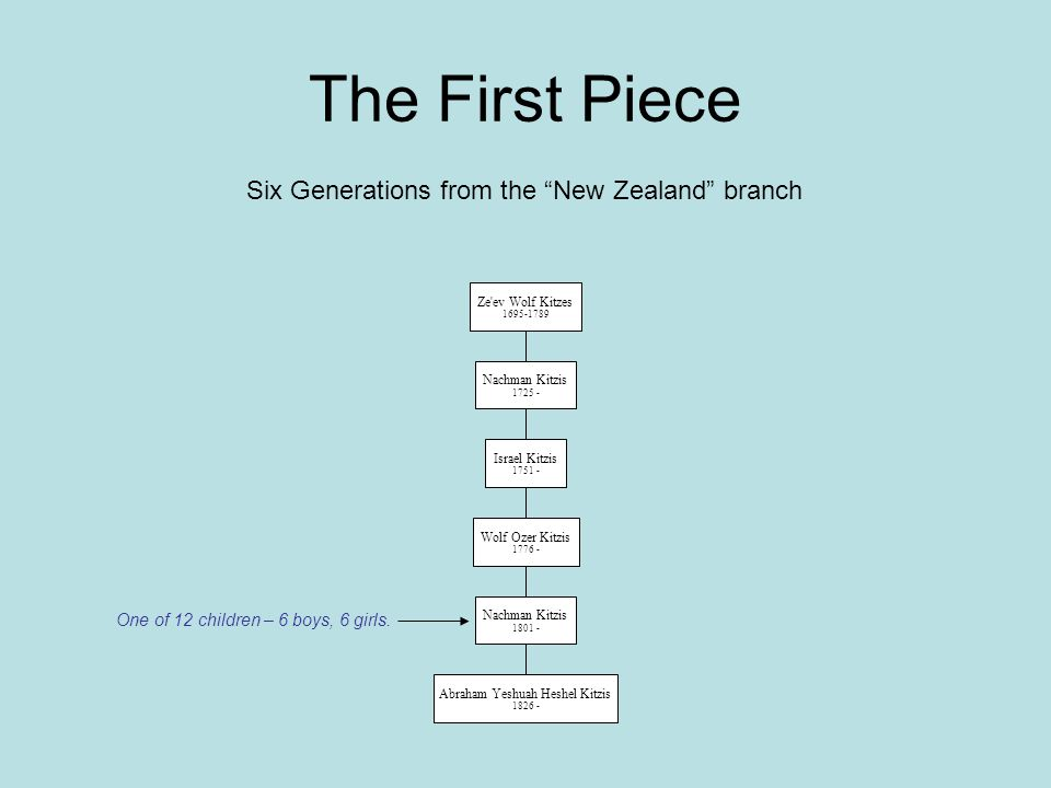 The First Piece Six Generations from the New Zealand branch