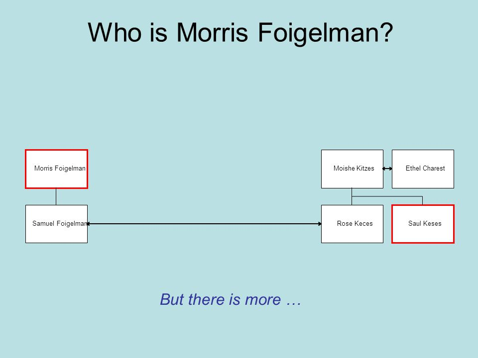 Who is Morris Foigelman