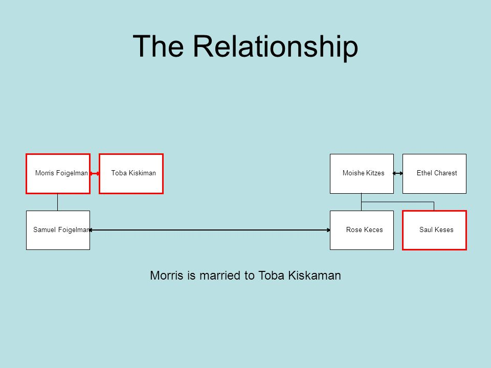 Morris is married to Toba Kiskaman