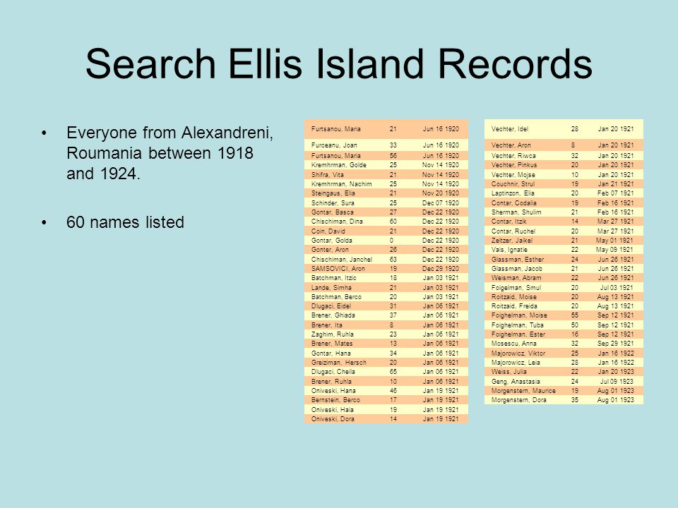 Search Ellis Island Records