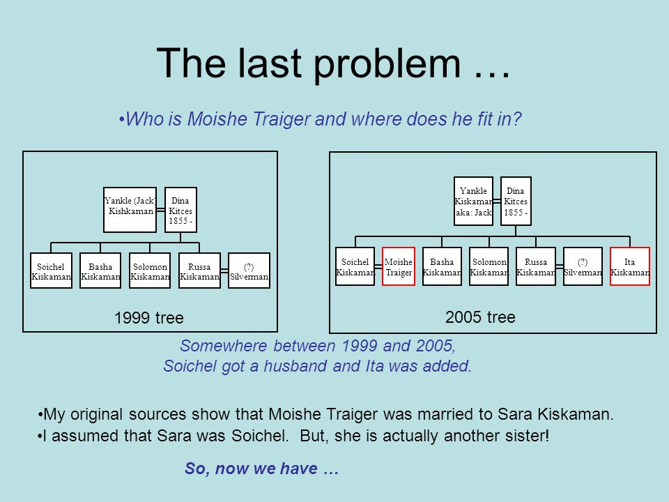 The last problem … Who is Moishe Traiger and where does he fit in