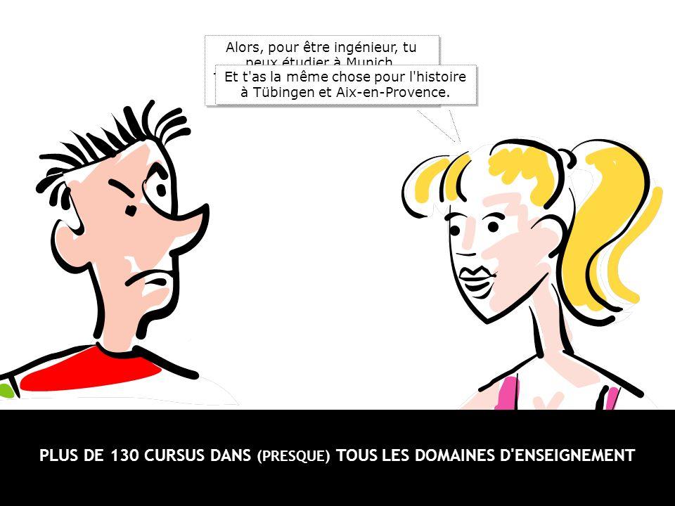 PLUS DE 130 CURSUS DANS (PRESQUE) TOUS LES DOMAINES D ENSEIGNEMENT