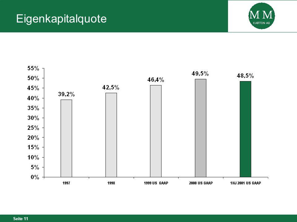Eigenkapitalquote Solide Eigenkapitalsbasis kommt nie aus der Mode
