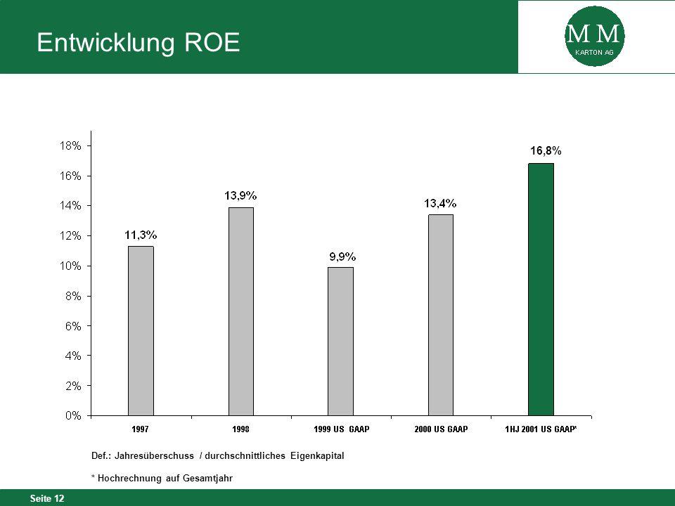 Entwicklung ROE16,8% Def.: Jahresüberschuss / durchschnittliches Eigenkapital.