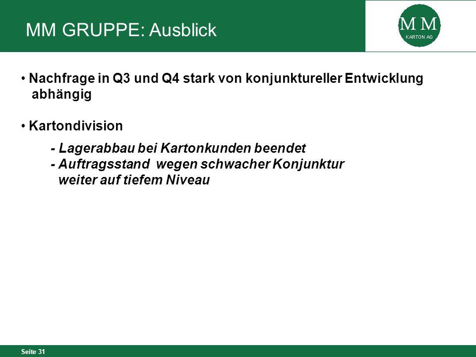 MM GRUPPE: AusblickNachfrage in Q3 und Q4 stark von konjunktureller Entwicklung. abhängig. Kartondivision.