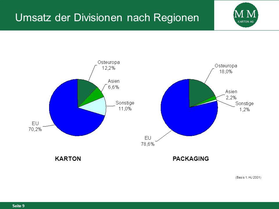 Umsatz der Divisionen nach Regionen