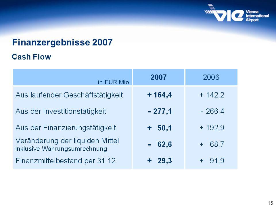 Finanzergebnisse 2007 Cash Flow 15