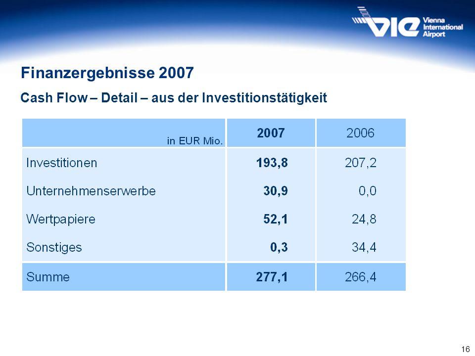 Finanzergebnisse 2007 Cash Flow – Detail – aus der Investitionstätigkeit 16